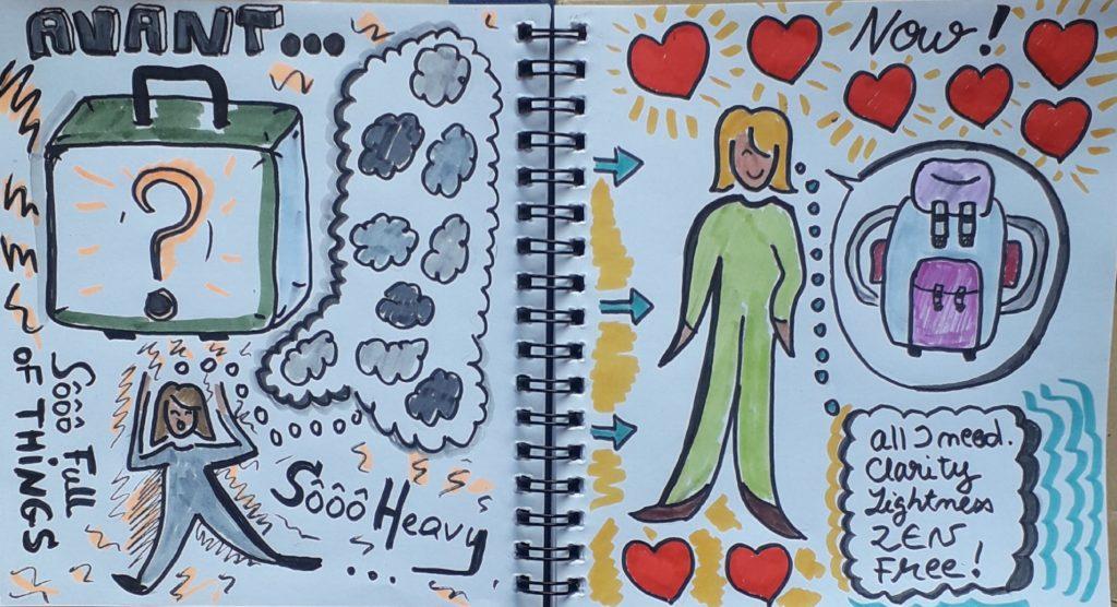 Cette images est un dessin en sketch note qui illustre,sur la page de gauche, la voyageuse que j'étais avant, l'esprit encombré parce qu'elle a une trop grosse valise, très lourde. Sur la page de droite, la voyageuse que je suis aujourd'hui, sereine et à l'esprit zen, car elle n'a qu'un petit sac à dos léger.